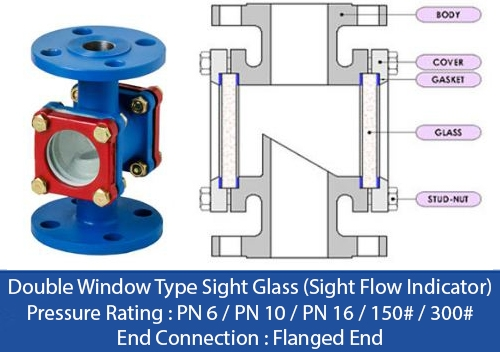 double-window-type-sight-glass - Flocare